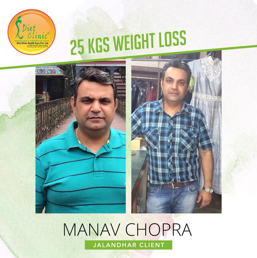 Manav Chopra 25 kg Weight Loss