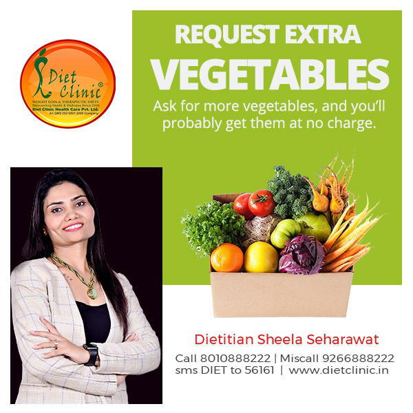 vegetarian diet plan for weight loss