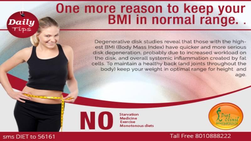 BMI In Normal Range