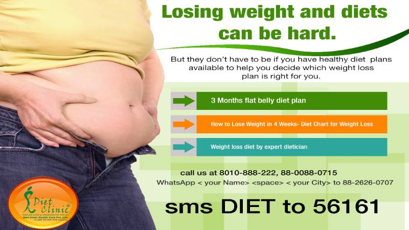 Best Diet for Losing Fat