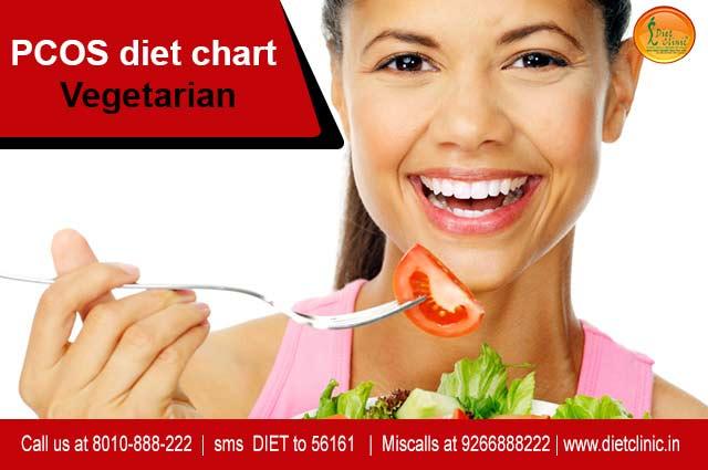 PCOS Diet Clinic Sushant Lok